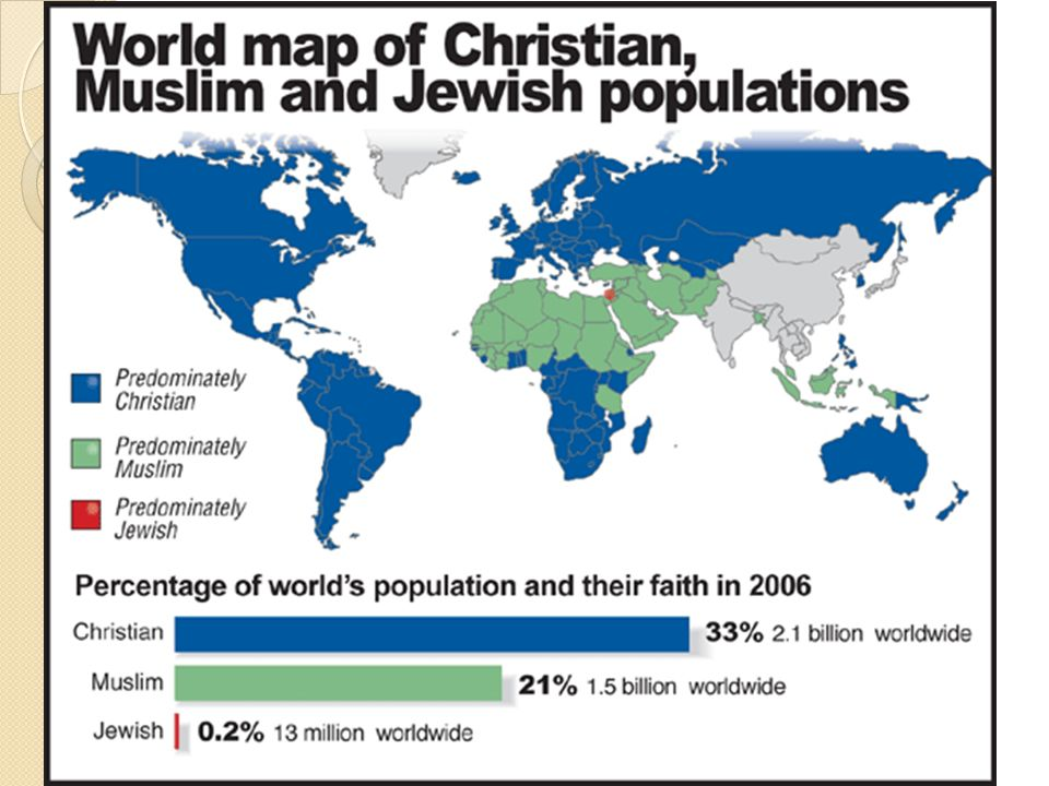 World Map Of Christians.What Do The Jewish People Believe In Ppt Video Online Download