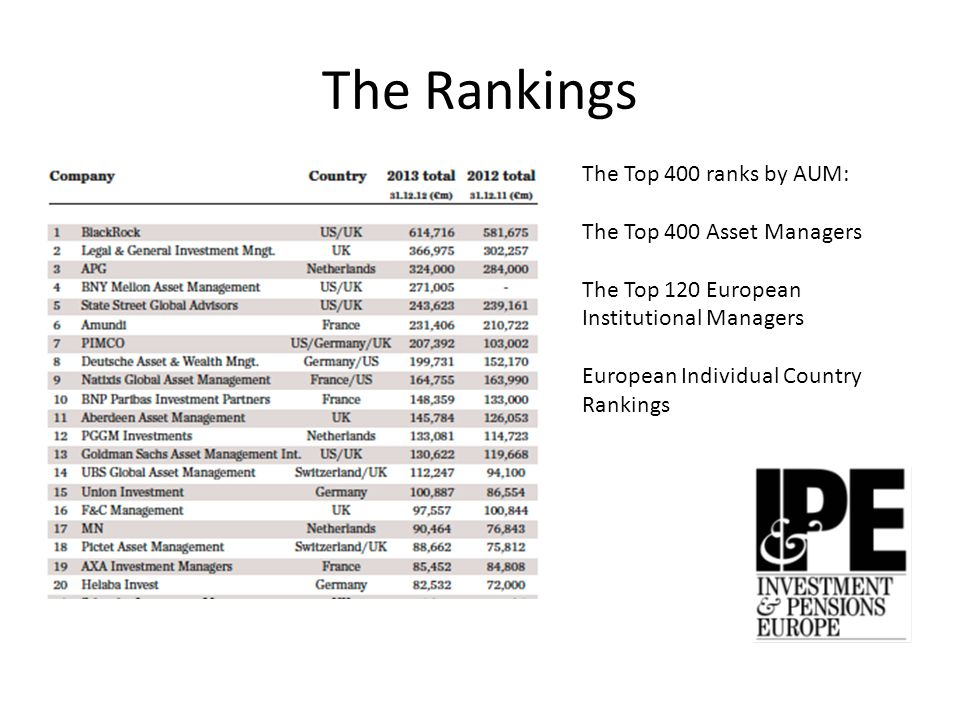 The IPE Top 400 Asset Managers 2014 Published with the June