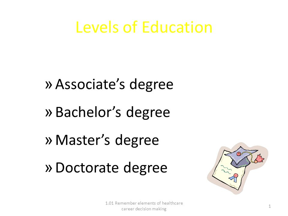Levels of Education » Associate's degree » Bachelor's degree » Master's degree » Doctorate degree 1.01 Remember elements of healthcare career decision making 1