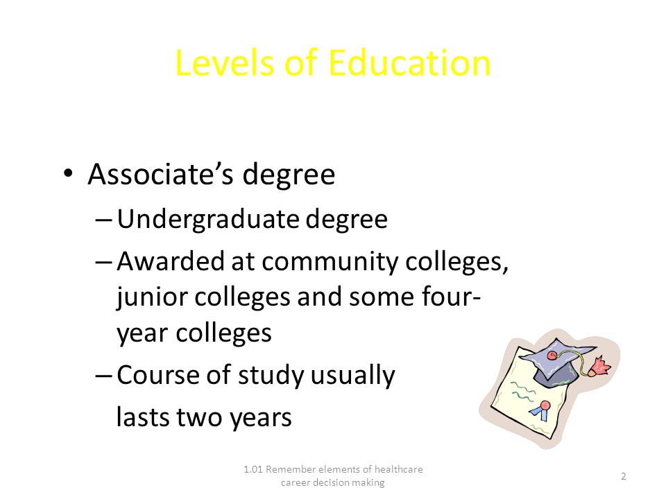 Levels of Education Associate's degree – Undergraduate degree – Awarded at community colleges, junior colleges and some four- year colleges – Course of study usually lasts two years 1.01 Remember elements of healthcare career decision making 2