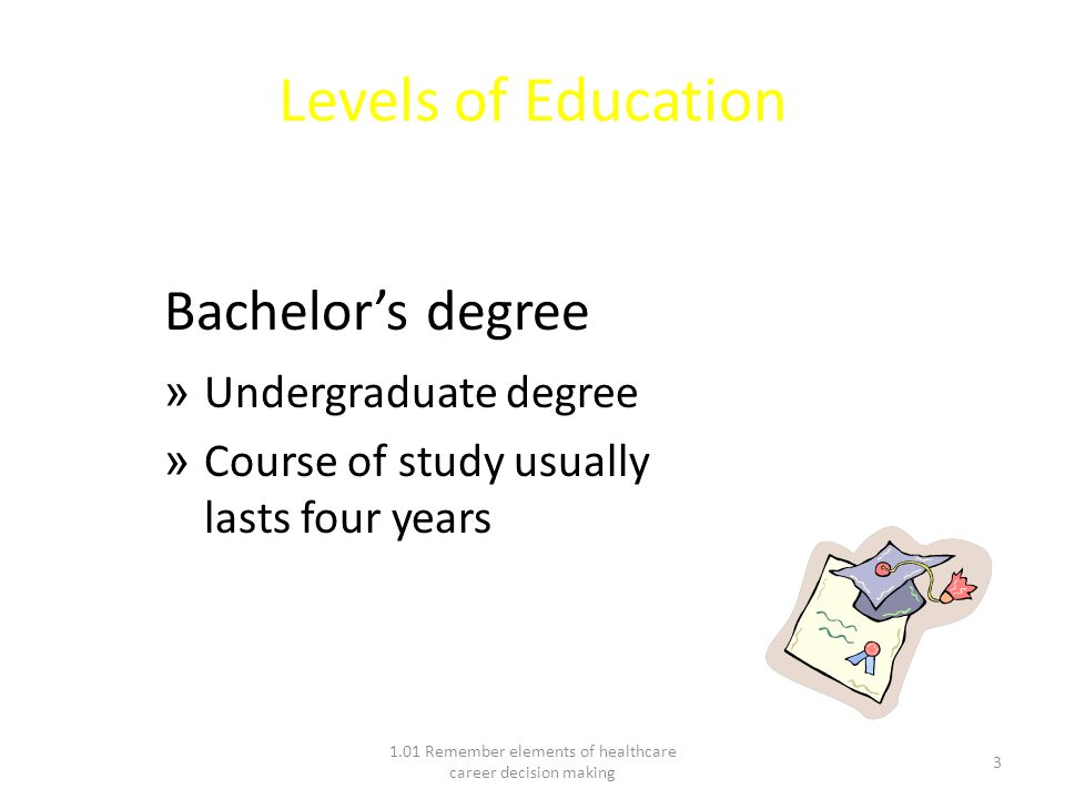 Levels of Education Bachelor's degree » Undergraduate degree » Course of study usually lasts four years 1.01 Remember elements of healthcare career decision making 3