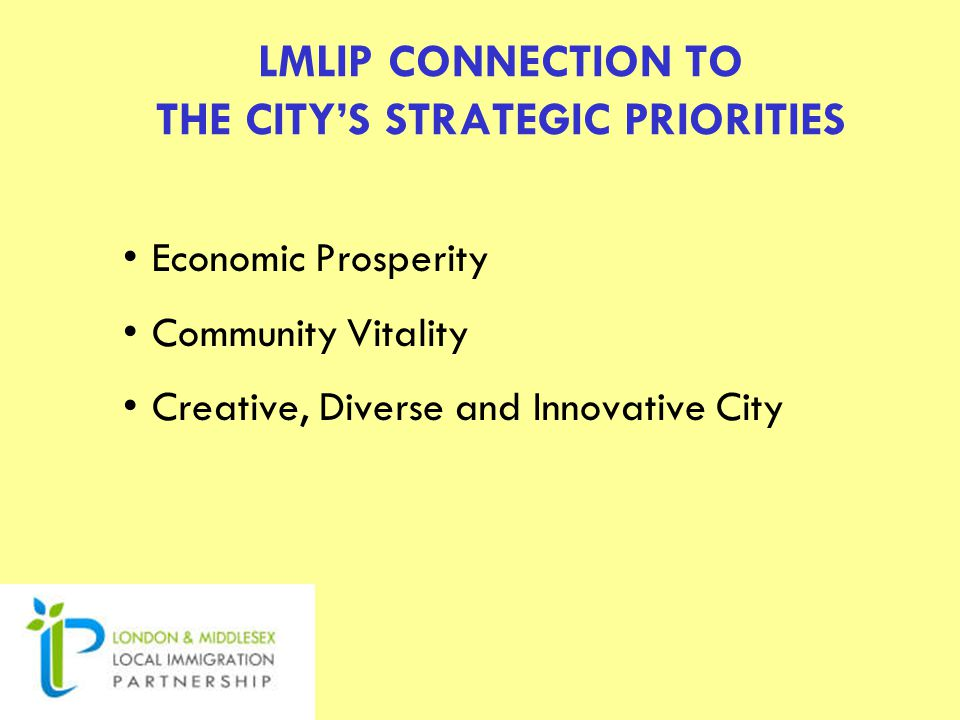 LMLIP CONNECTION TO THE CITY'S STRATEGIC PRIORITIES Economic Prosperity Community Vitality Creative, Diverse and Innovative City