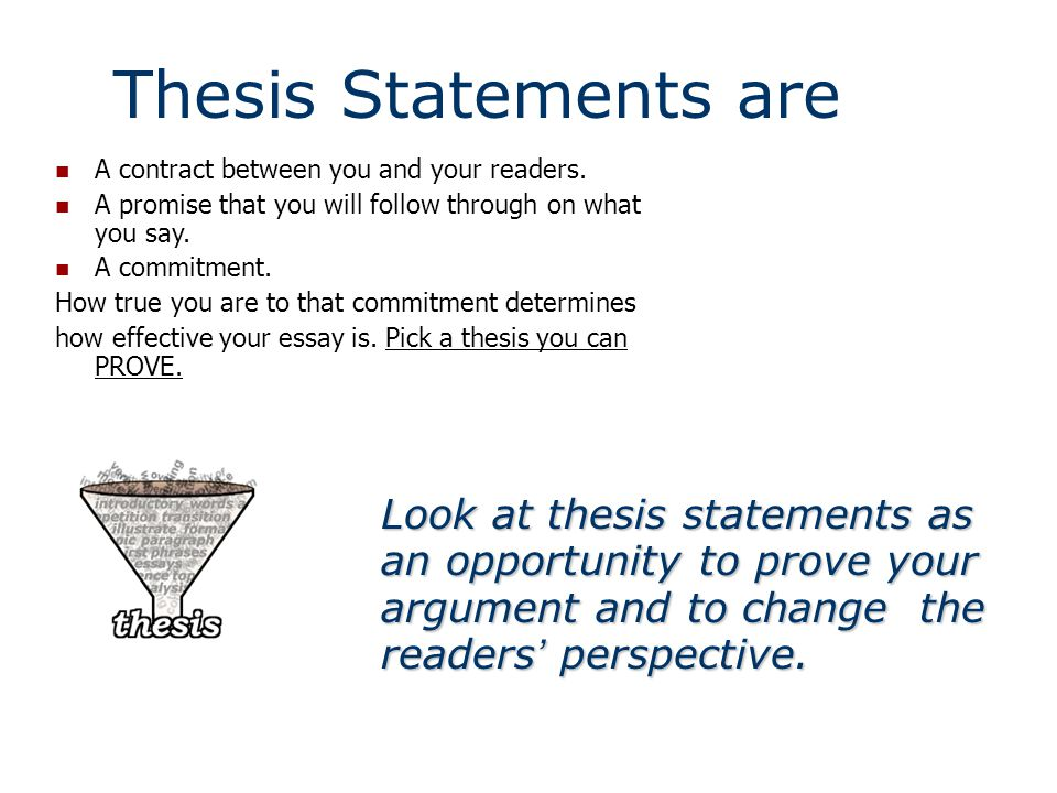 The thesis statement a road map for your essay essay introduction
