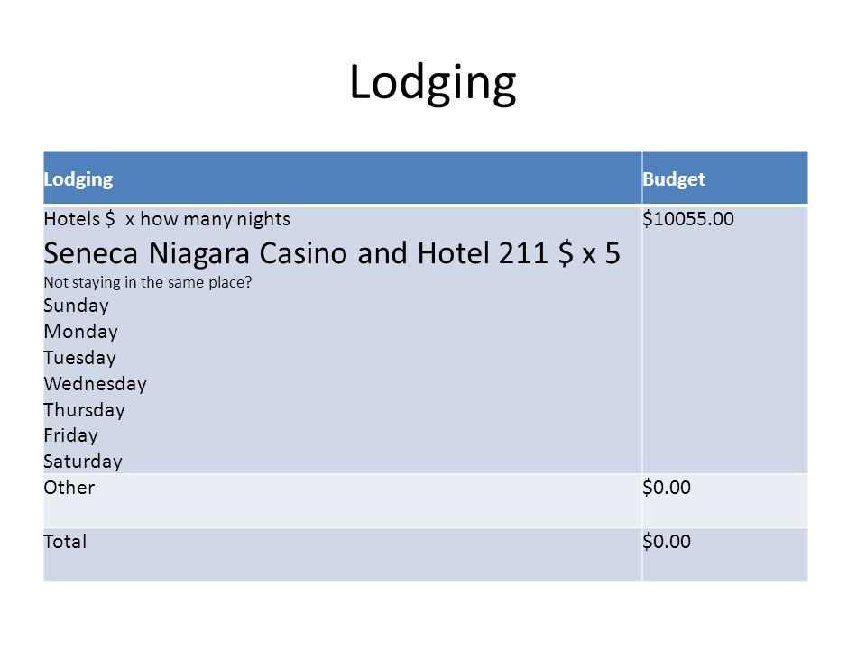 Lodging Budget Hotels $ x how many nights Seneca Niagara Casino and Hotel 211 $ x 5 Not staying in the same place.