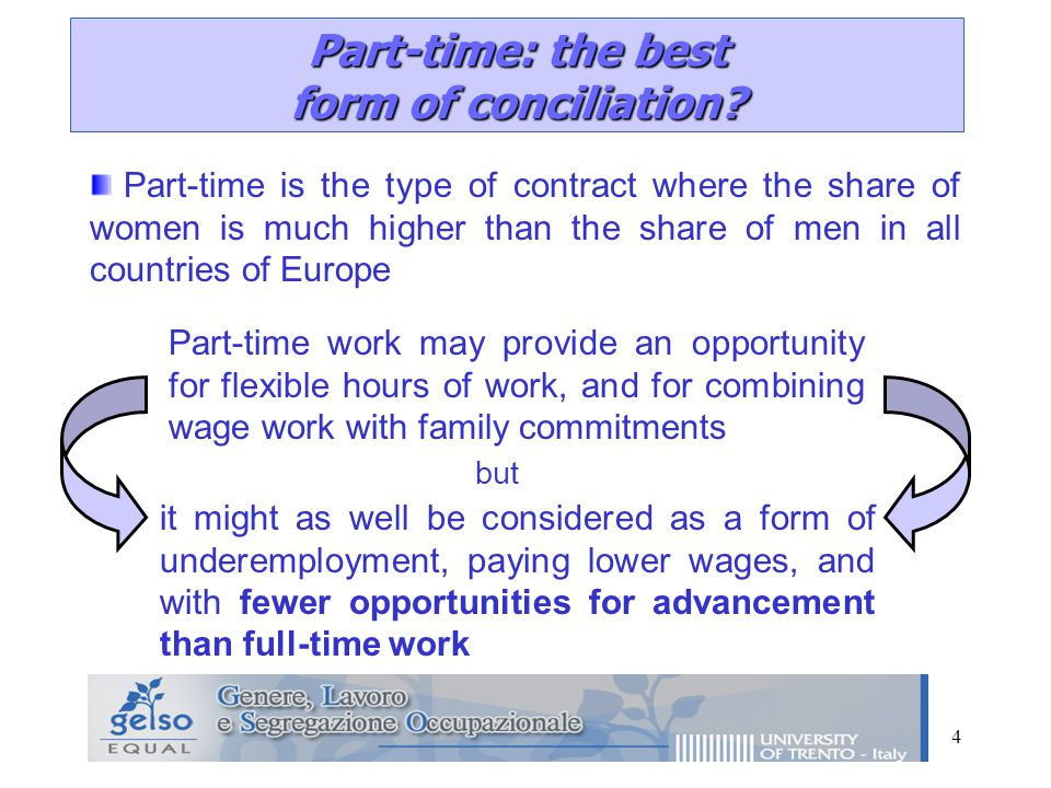 4 Part-time is the type of contract where the share of women is much higher than the share of men in all countries of Europe Part-time: the best form of conciliation.