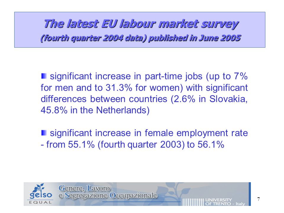 7 significant increase in part-time jobs (up to 7% for men and to 31.3% for women) with significant differences between countries (2.6% in Slovakia, 45.8% in the Netherlands) significant increase in female employment rate - from 55.1% (fourth quarter 2003) to 56.1% The latest EU labour market survey (fourth quarter 2004 data) published in June 2005