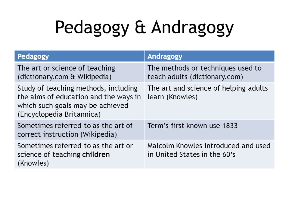 2 Pedagogy & Andragogy PedagogyAndragogy The art or science of teaching  (dictionary.com & Wikipedia) The methods or techniques used to teach adults  ...