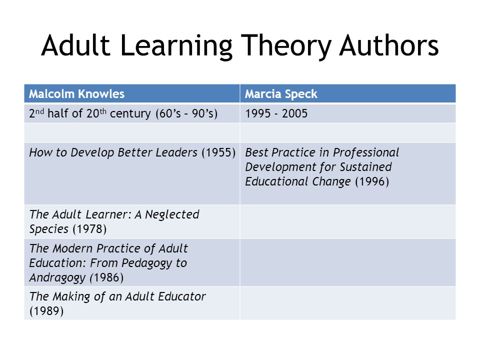 theory Adult development learning professional