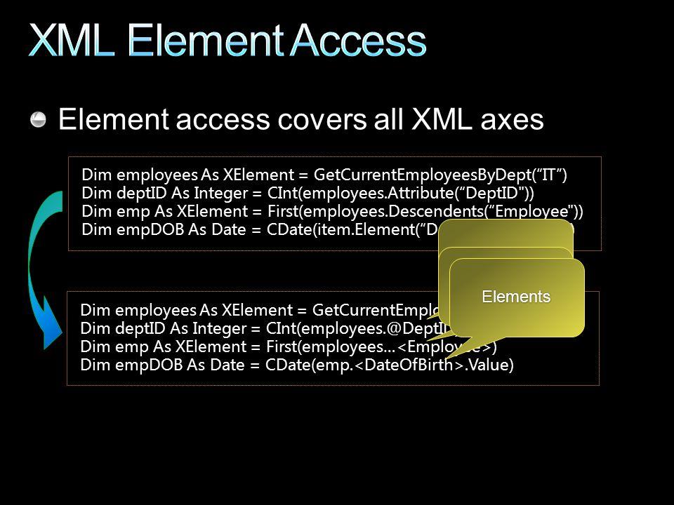 cdate access