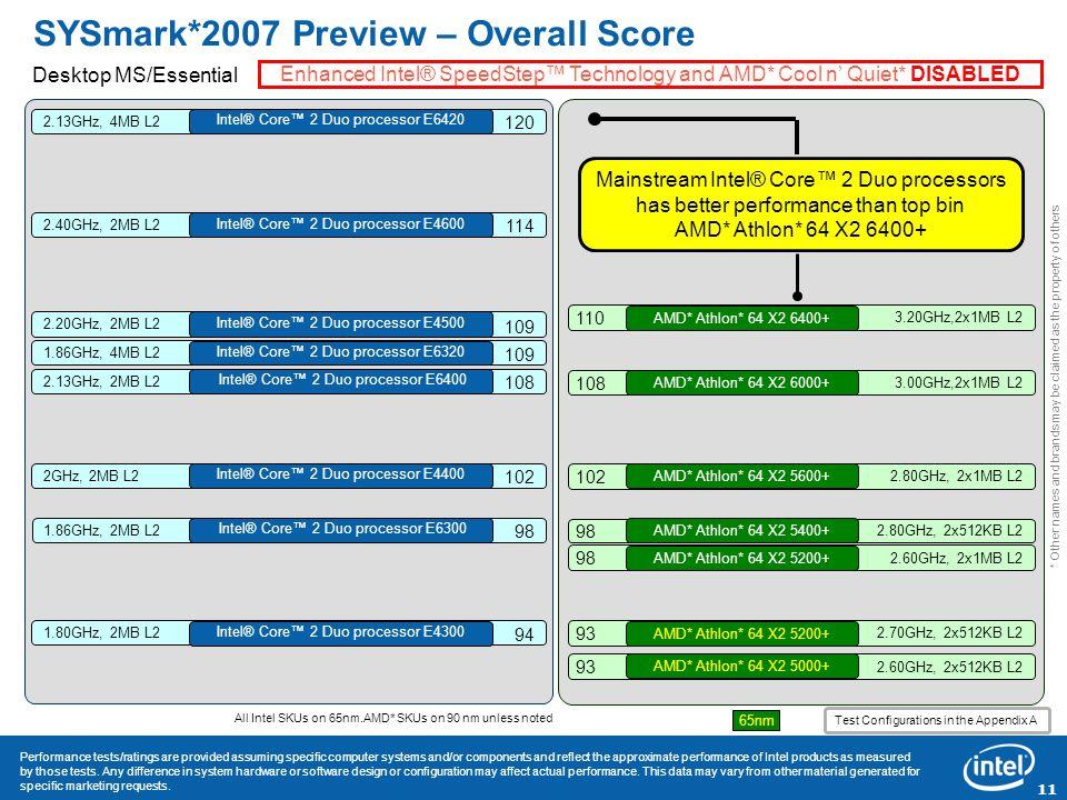 Q4'07 Desktop Competitive SKU Matrix Non-NDA Version  - ppt