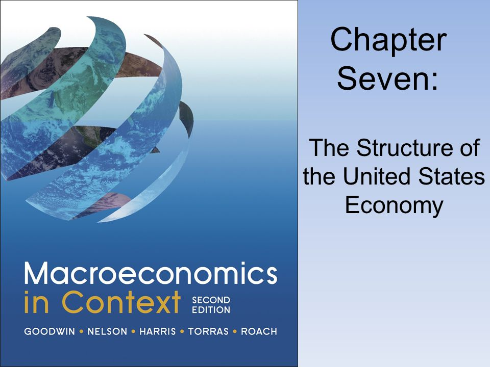 Chapter Seven: The Structure of the United States Economy