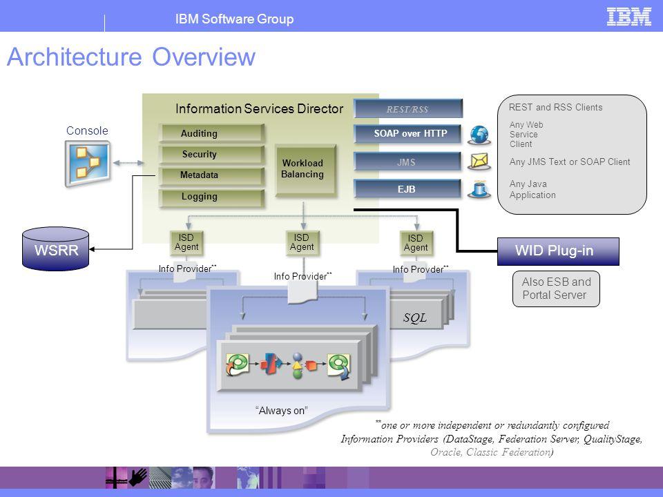Ibm software group ibm corporation ibm information server service 11 ibm ccuart Gallery