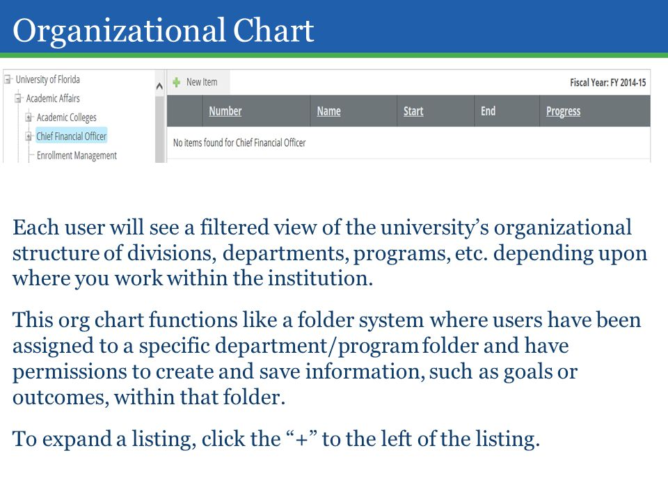 Organizational Chart Each user will see a filtered view of the university's organizational structure of divisions, departments, programs, etc.