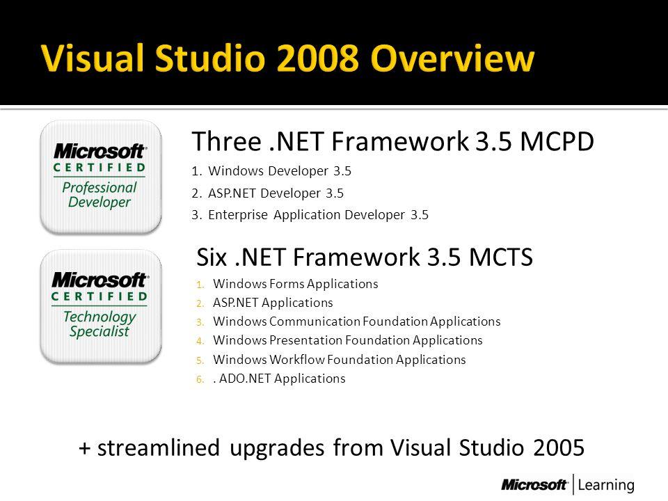 Six Framework 35 Mcts 1 Windows Forms Applications 2 Asp