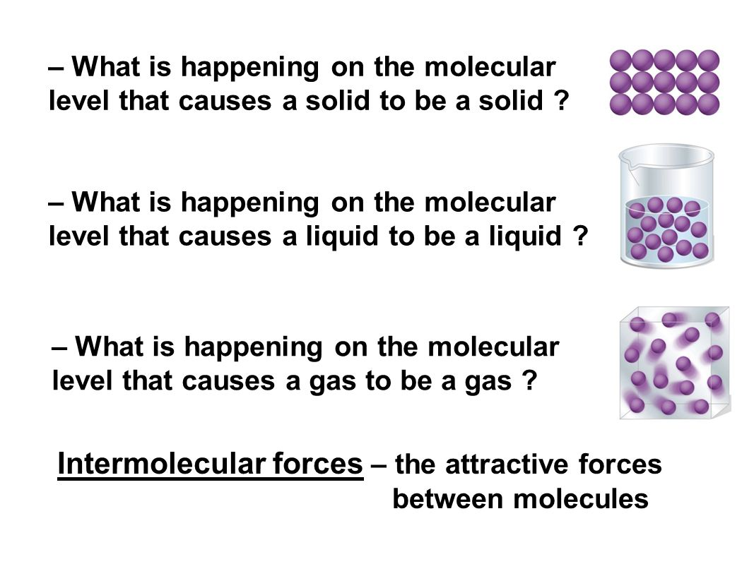 what is happening on the molecular level that causes a solid to be a
