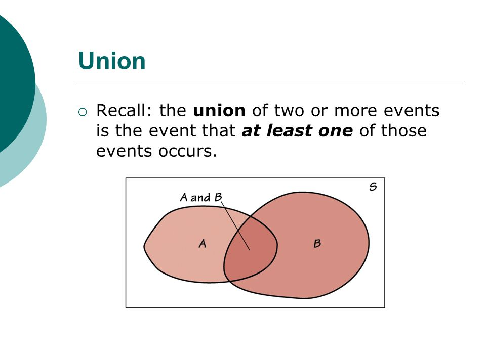 Extended multiplication rules target goal i can calculated extended 2 union recall the union of two or more events is the event that at least one of those events occurs ccuart Images