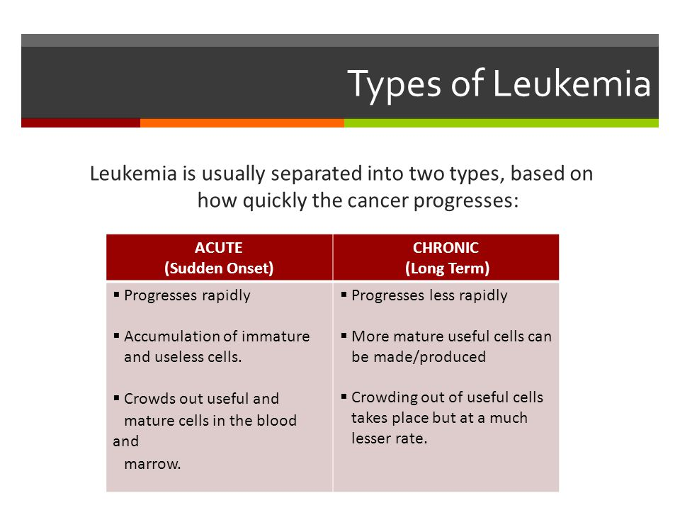 Types of Leukemia Leukemia is usually separated into two types, based on how quickly the cancer progresses: ACUTE (Sudden Onset) CHRONIC (Long Term)  Progresses rapidly  Accumulation of immature and useless cells.