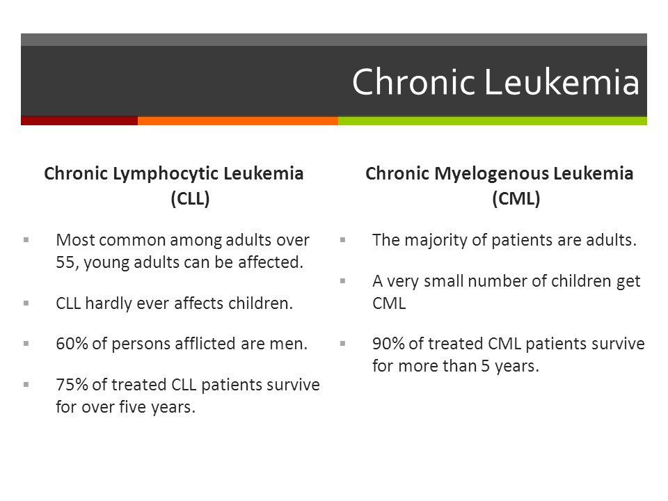 Chronic Leukemia Chronic Lymphocytic Leukemia (CLL)  Most common among adults over 55, young adults can be affected.