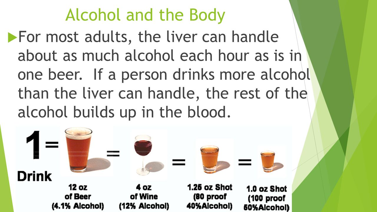 Alcohol and the Body  For most adults, the liver can handle about as much alcohol each hour as is in one beer.