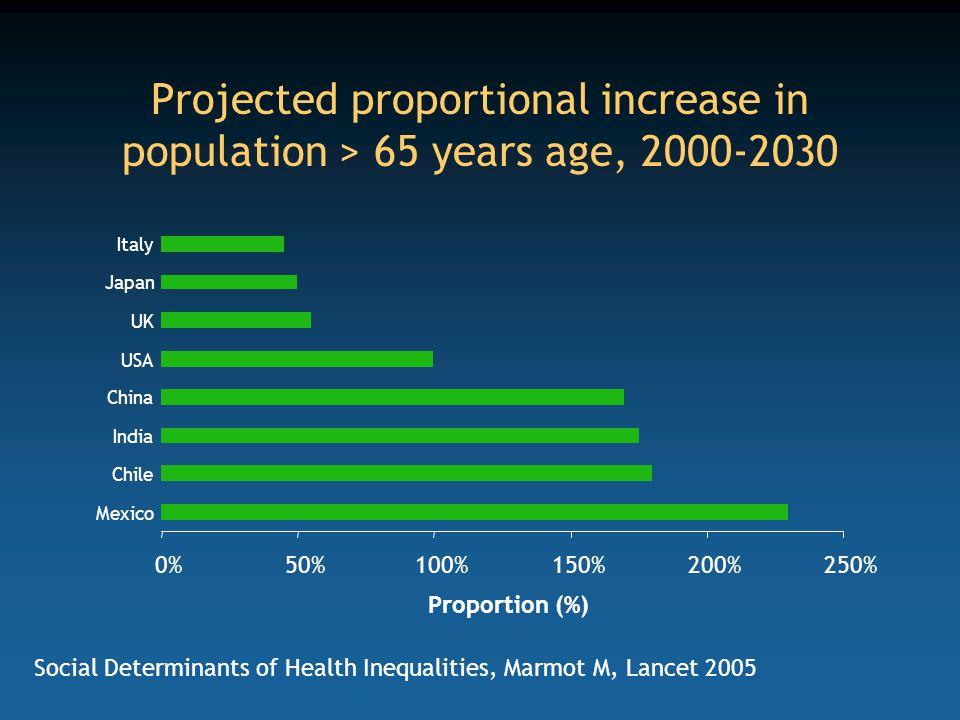 seen recent population increases - 960×720