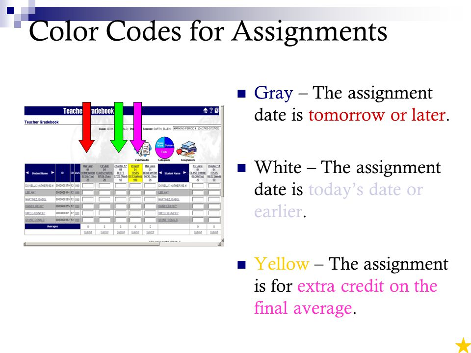 Color Codes for Assignments Gray – The assignment date is tomorrow or later.