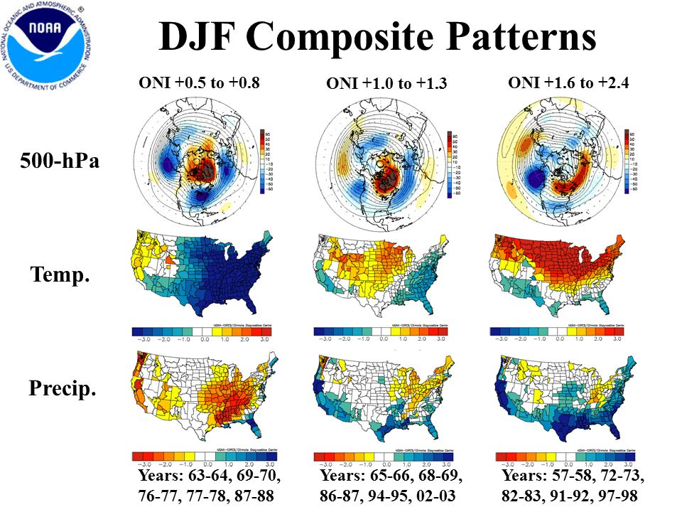 DJF Composite Patterns ONI +0.5 to +0.8 ONI +1.0 to +1.3 ONI +1.6 to hPa Temp.