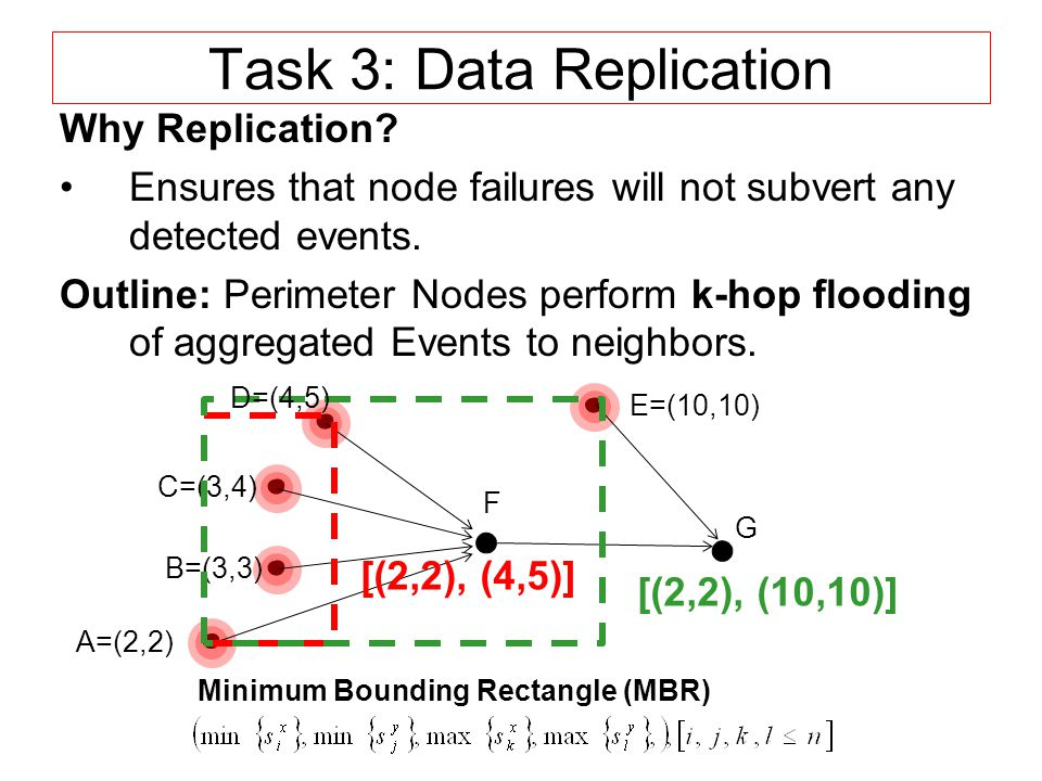 Task 3: Data Replication Why Replication.