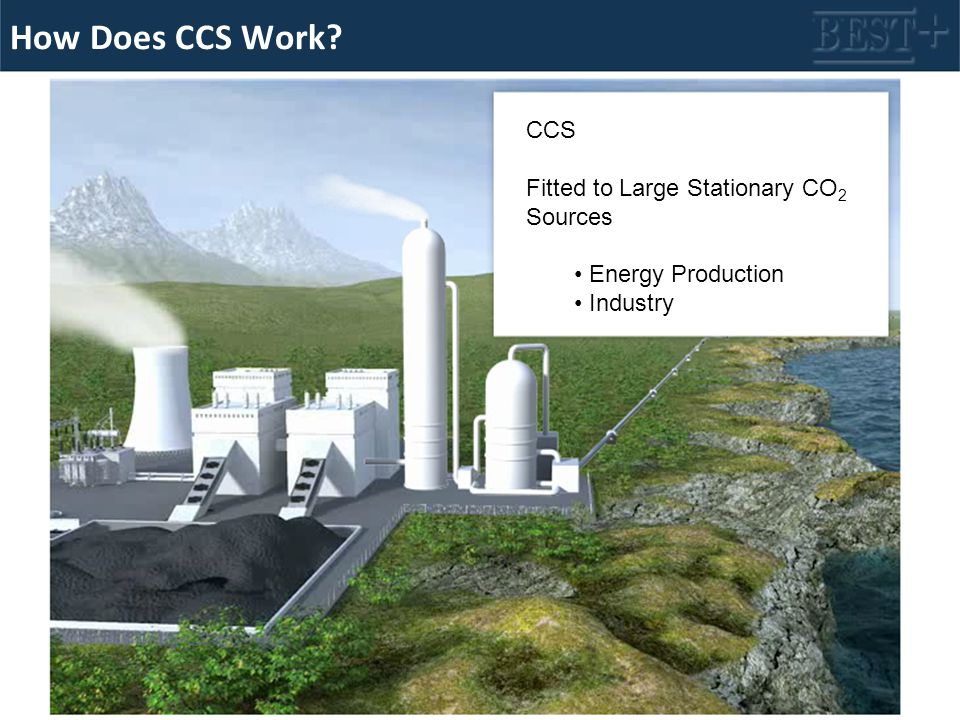 How Does CCS Work CCS Fitted to Large Stationary CO 2 Sources Energy Production Industry