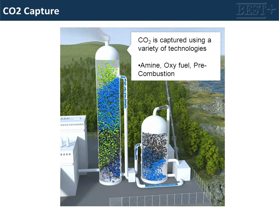 CO2 Capture CO 2 is captured using a variety of technologies Amine, Oxy fuel, Pre- Combustion