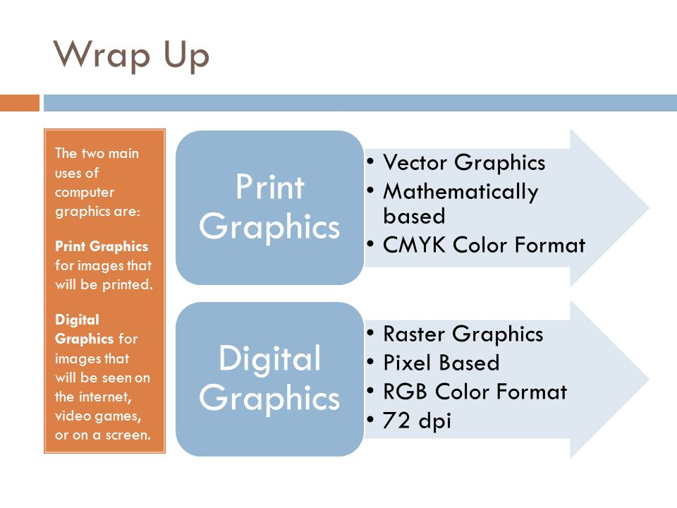 Wrap Up The two main uses of computer graphics are: Print Graphics for images that will be printed.
