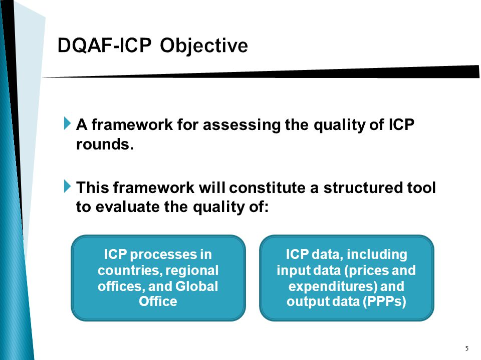  A framework for assessing the quality of ICP rounds.