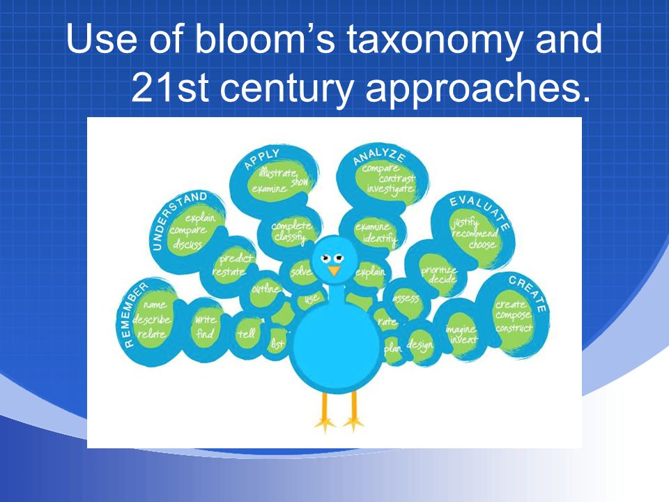 Use of bloom's taxonomy and 21st century approaches.