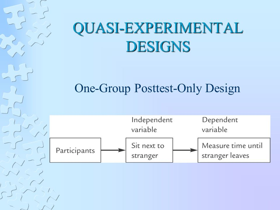 QUASI-EXPERIMENTAL DESIGNS One-Group Posttest-Only Design