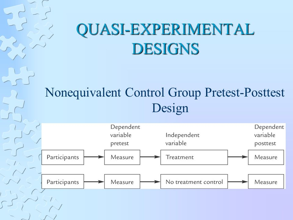 QUASI-EXPERIMENTAL DESIGNS Nonequivalent Control Group Pretest-Posttest Design