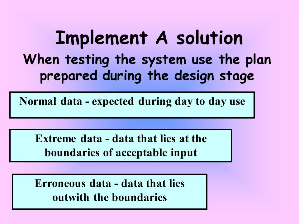 Extreme data - data that lies at the boundaries of acceptable input Normal data - expected during day to day use Implement A solution When testing the system use the plan prepared during the design stage Erroneous data - data that lies outwith the boundaries