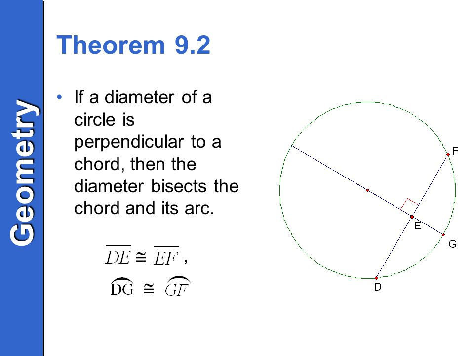 GeometryGeometry 9.3 Arcs and Chords. Geometry Geometry Objectives ...