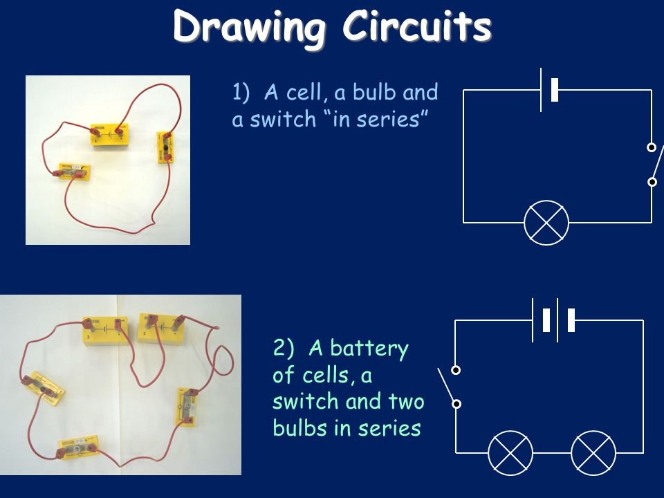 Electrical Circuits. Drawing Circuits 1) A cell, a bulb and a switch ...