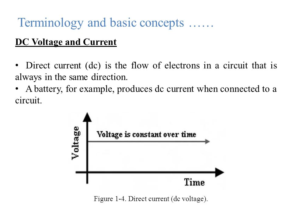 Terminology and basic concepts …… DC Voltage and Current Direct current (dc) is the flow of electrons in a circuit that is always in the same direction.