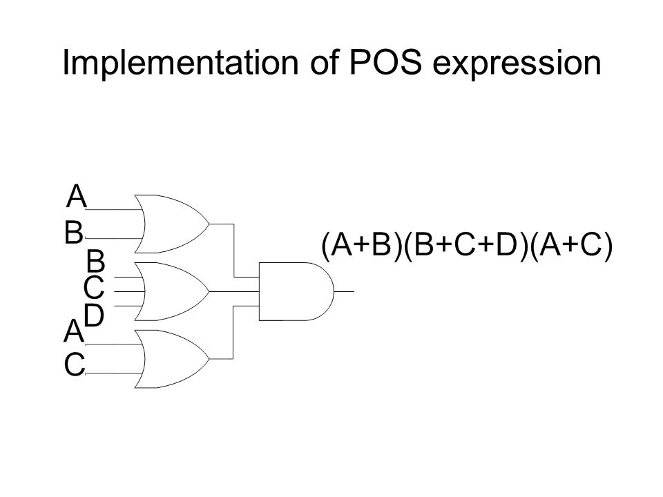 Implementation of POS expression