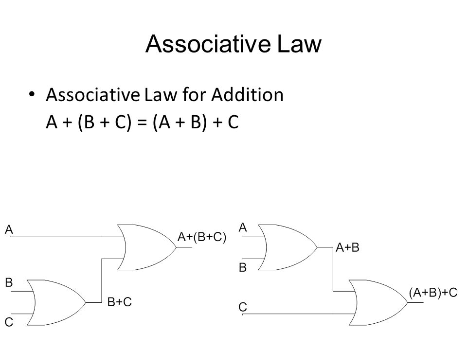 Associative Law Associative Law for Addition A + (B + C) = (A + B) + C