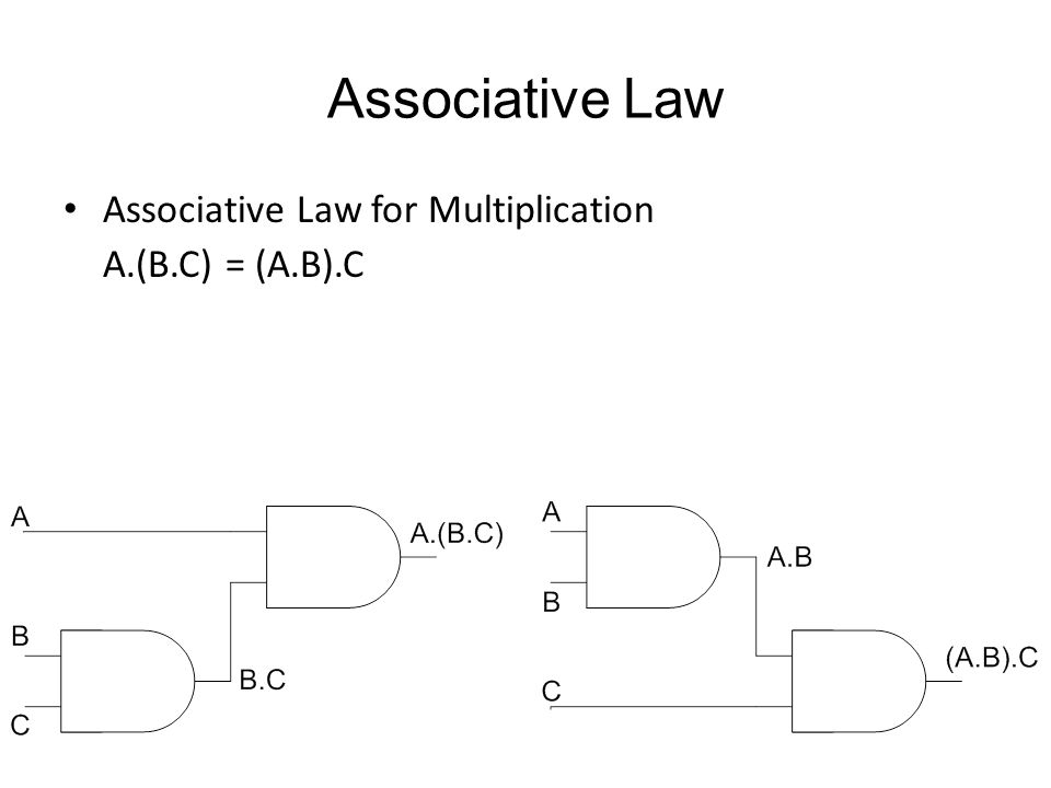 Associative Law Associative Law for Multiplication A.(B.C) = (A.B).C