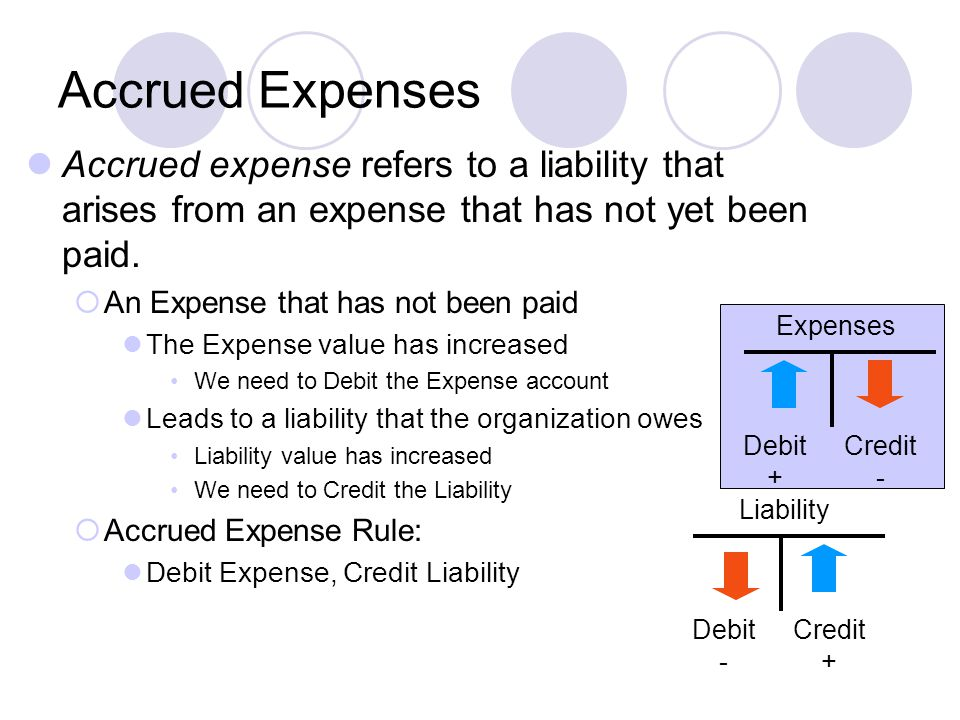 Accrued Expenses Accrued expense refers to a liability that arises from an expense that has not yet been paid.
