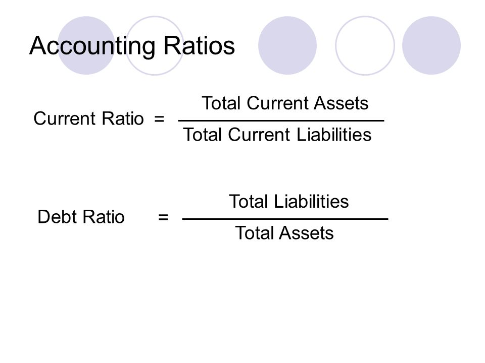 Current Ratio Total Current Assets Total Current Liabilities = Debt Ratio Total Liabilities Total Assets =