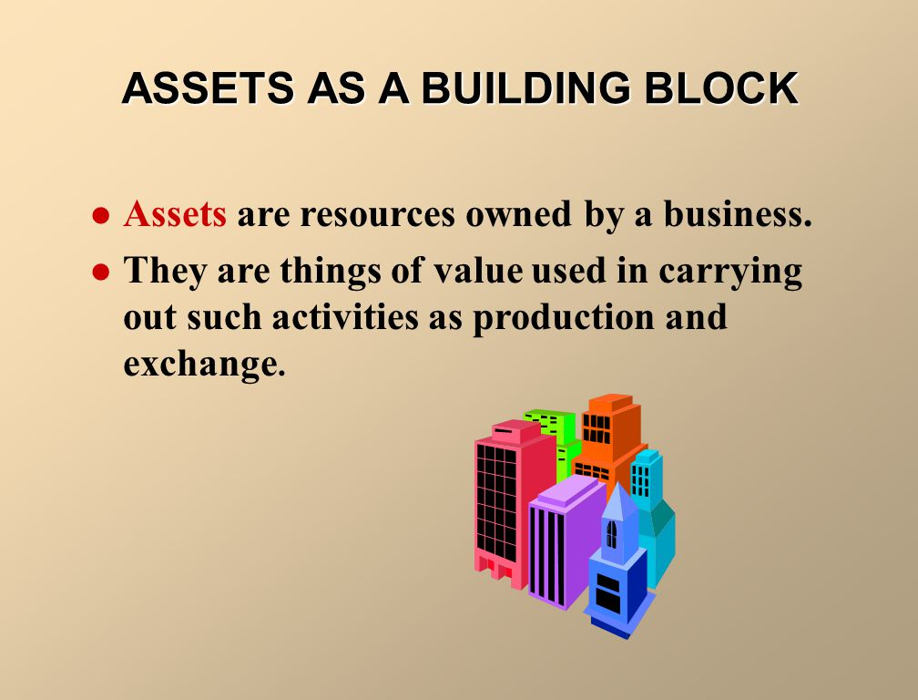 Assets = Liabilities + Owner's Equity ILLUSTRATION 1-5 BASIC ACCOUNTING EQUATION The Basic Accounting Equation