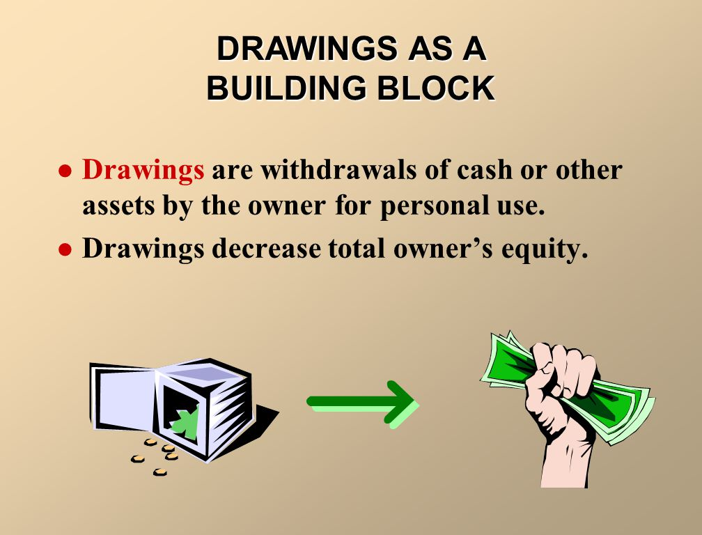INVESTMENTS BY OWNERS AS A BUILDING BLOCK Investments by owner are the assets put into the business by the owner.