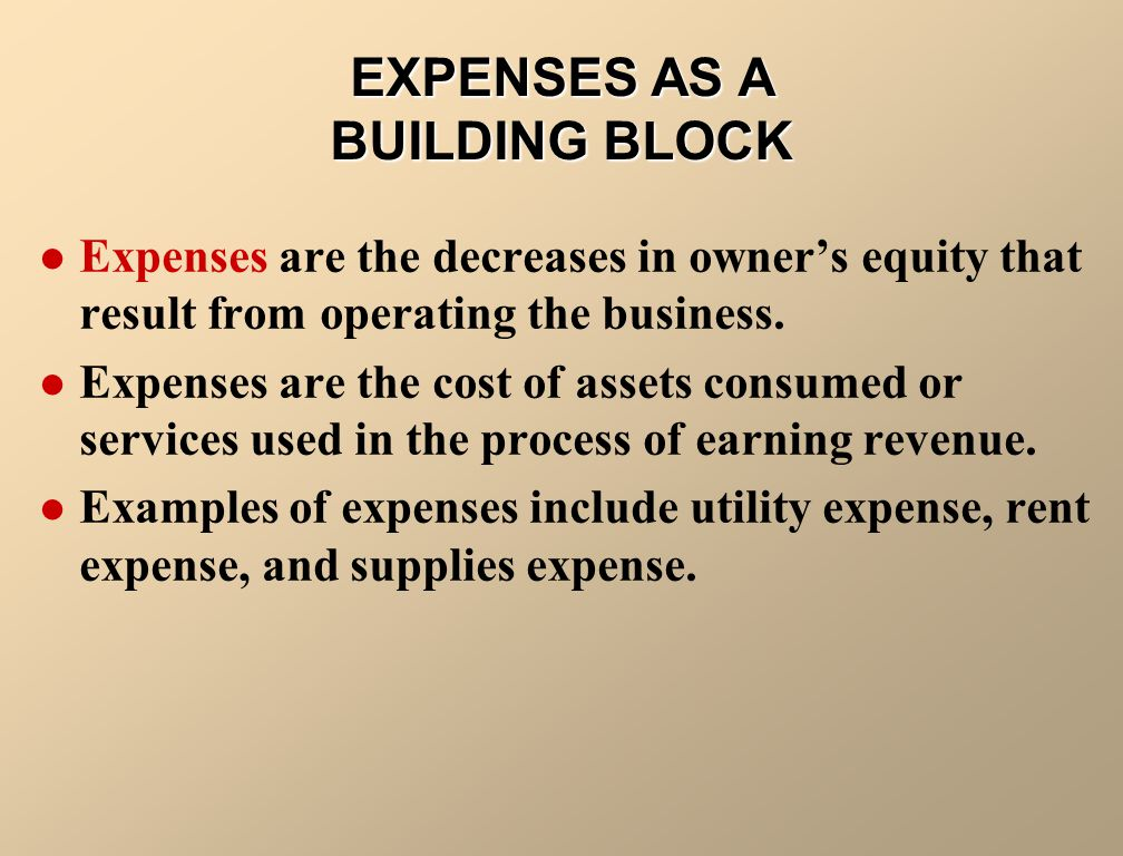 REVENUES AS A BUILDING BLOCK Revenues are the gross increases in owner's equity resulting from business activities entered into for the purpose of earning income.