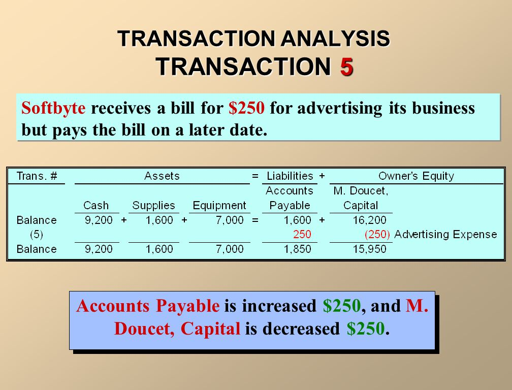 TRANSACTION ANALYSIS TRANSACTION 4 Softbyte receives $1,200 cash from customers for programming services it has provided.