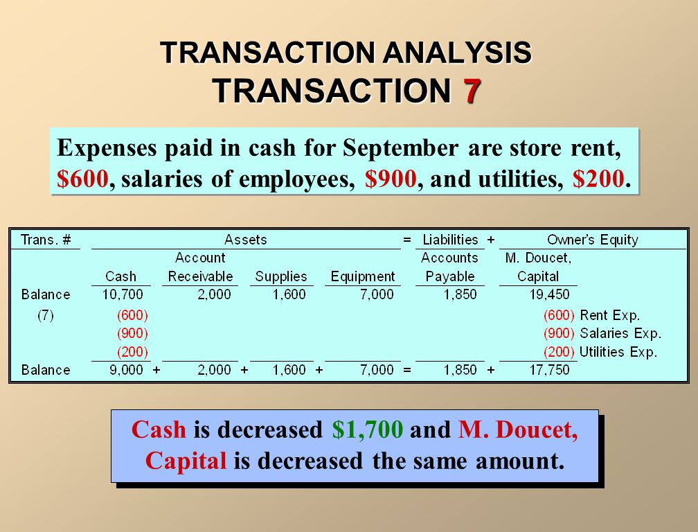 TRANSACTION ANALYSIS TRANSACTION 6 Softbyte provides programming services of $3,500 for customers and receives cash of $1,500, with the balance payable on account.