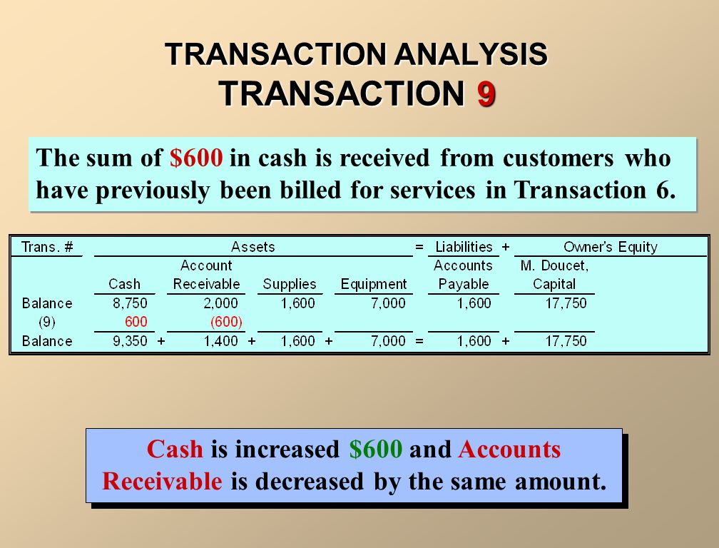 TRANSACTION ANALYSIS TRANSACTION 8 Softbyte pays its advertising bill of $250 in cash.