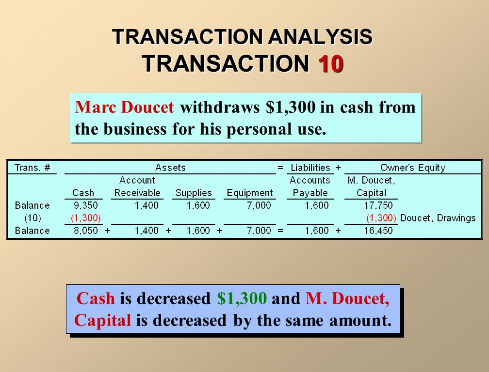 TRANSACTION ANALYSIS TRANSACTION 9 The sum of $600 in cash is received from customers who have previously been billed for services in Transaction 6.